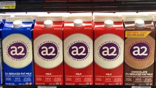 percent milk